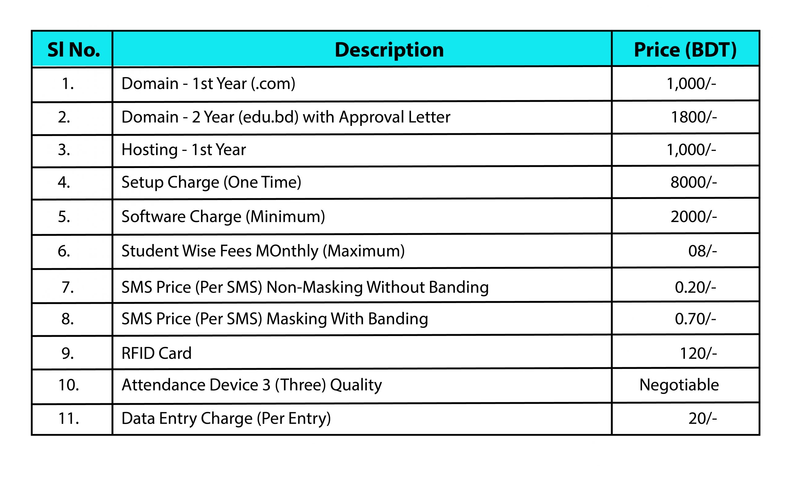 SMS Price Quotation
