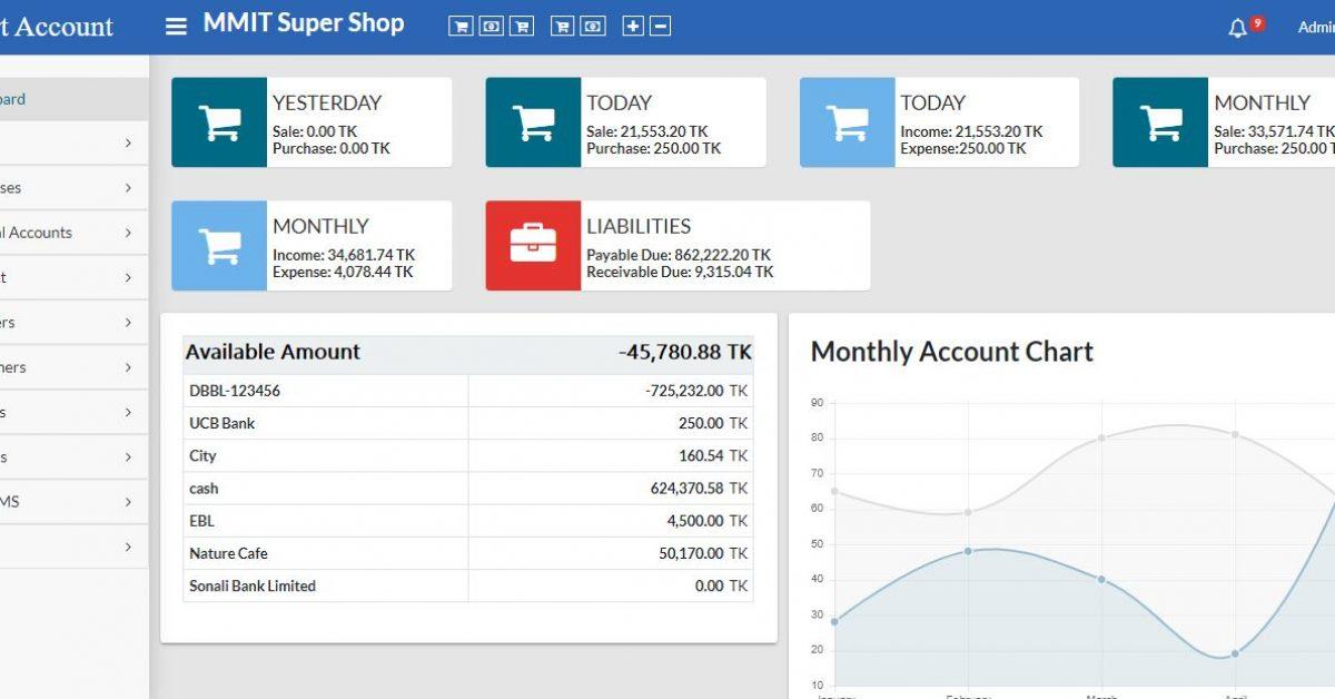 best retail management software in bangladesh